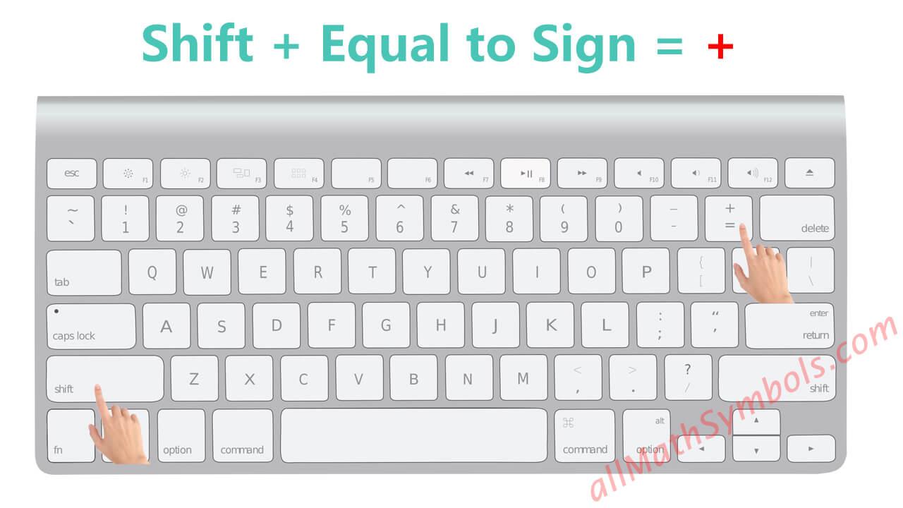 type plus symbol on Mac